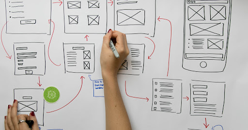 5 reasons why you need a ux architect
